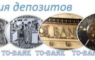 История депозитов