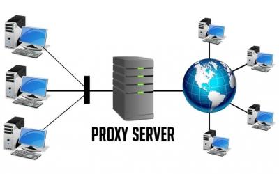 Продажа прокси IPv4 – преимущества покупки