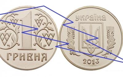 Межбанк курс валют на сегодня | Обмен валют Украина