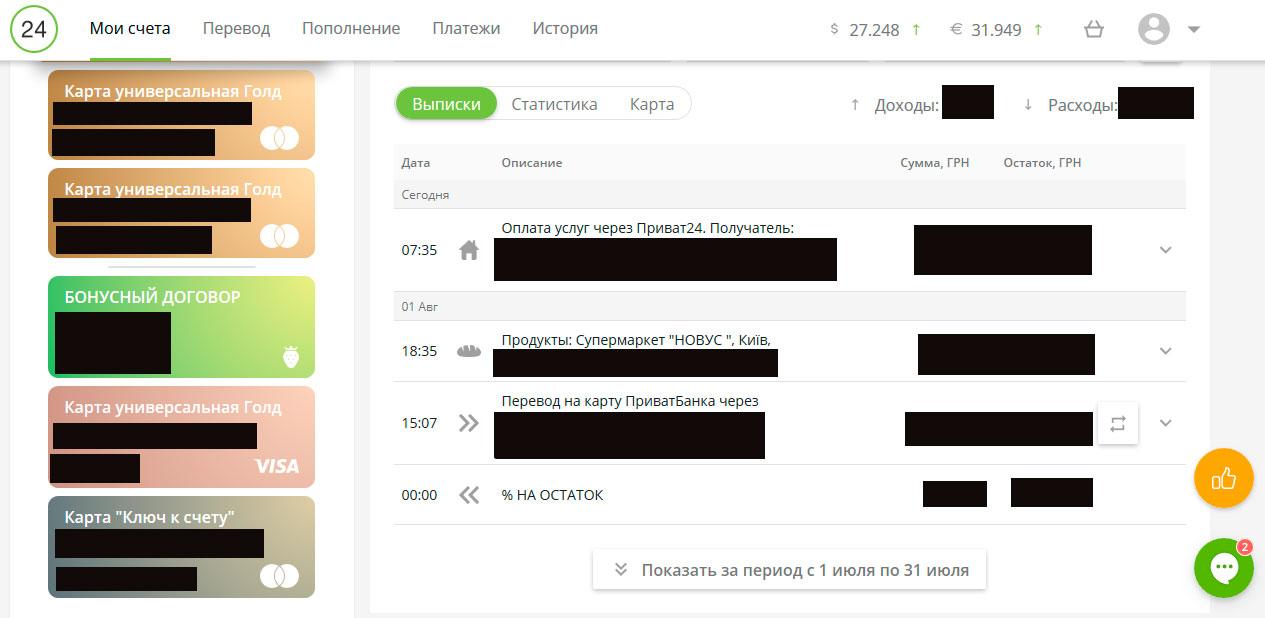 Личный кабинет Приватбанка - Приват24